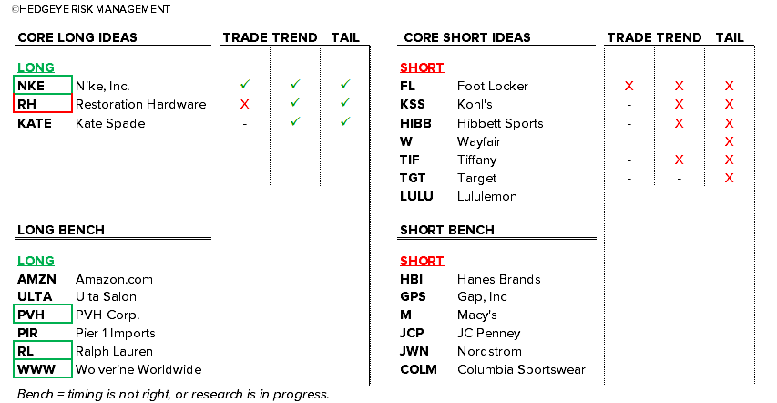Shaking Up Idea List - 2 8 2016 chart1B