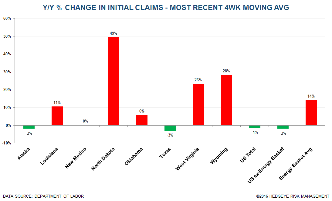 Initial Claims | At the End of the Cycle Without a Paddle - Claims12