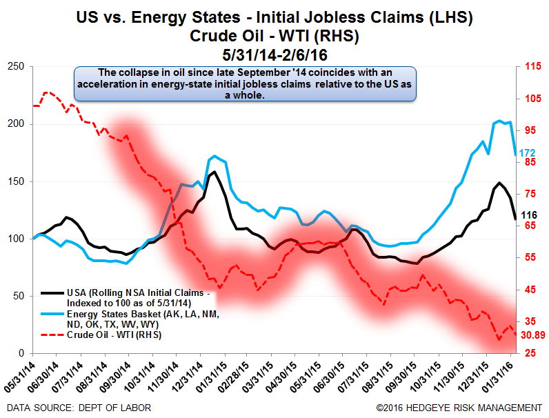 Initial Claims | At the End of the Cycle Without a Paddle - Claims14