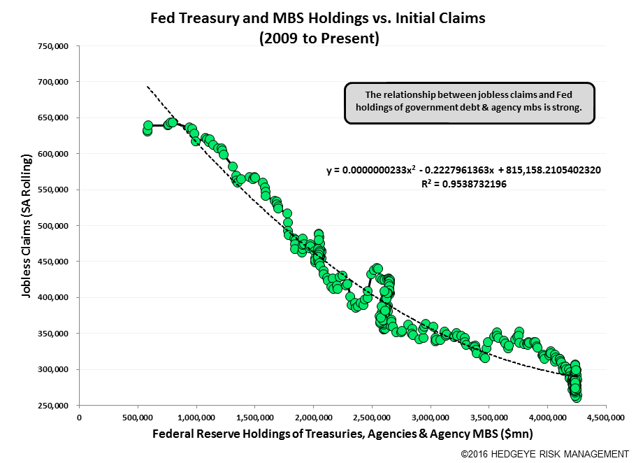 Initial Claims | At the End of the Cycle Without a Paddle - Claims19