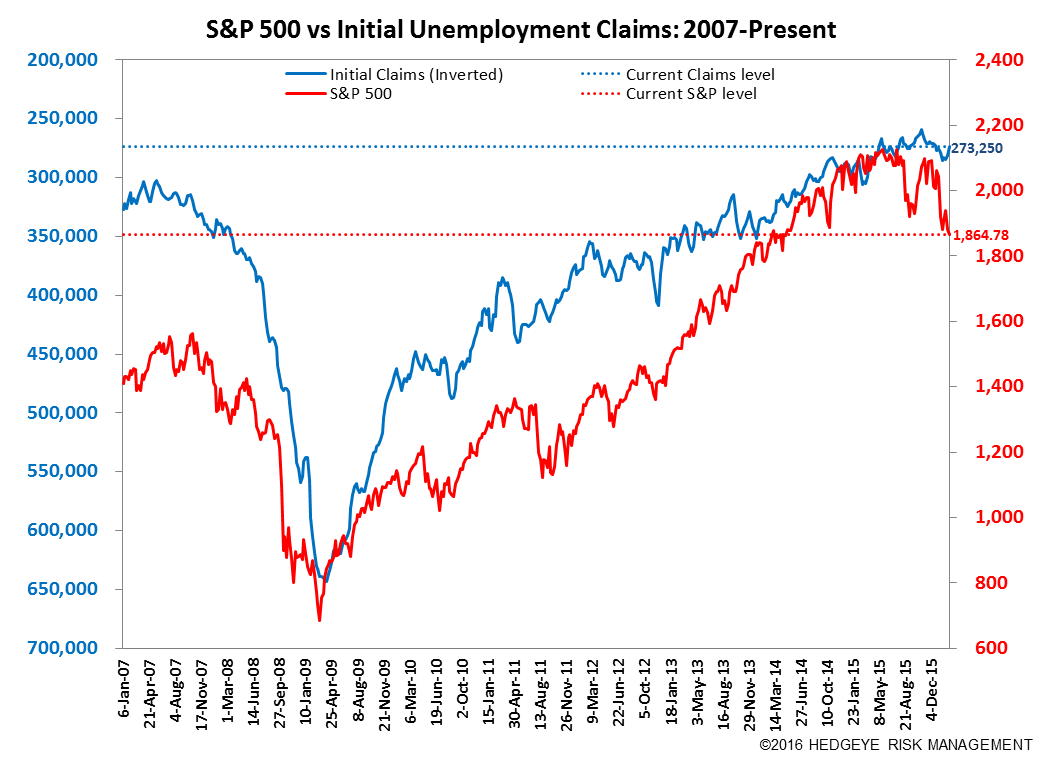 Initial Claims | At the End of the Cycle Without a Paddle - Claims7