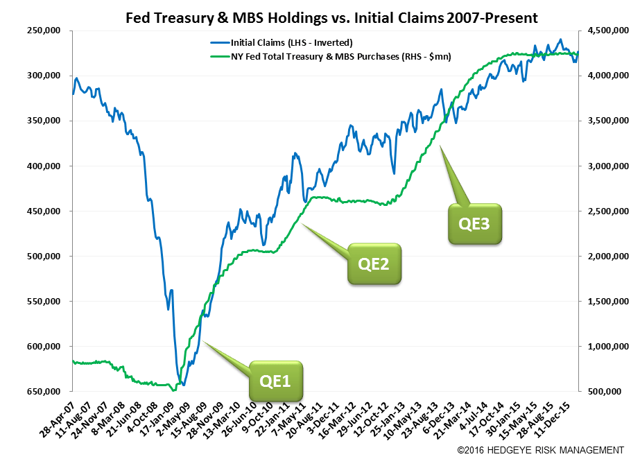 Initial Claims | At the End of the Cycle Without a Paddle - Claims8
