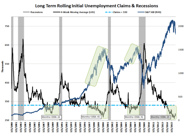 INITIAL CLAIMS | AT THE END OF THE CYCLE WITHOUT A PADDLE   - Claims18 normal