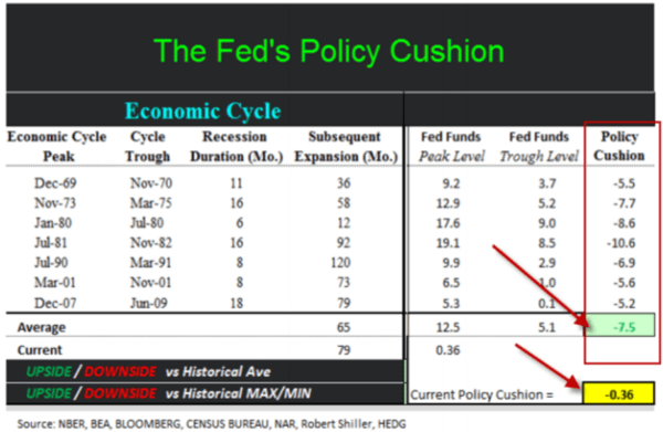 The Fed Is Up The Creek Without a Paddle - Claims17