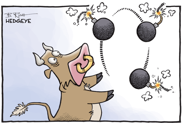 This Week In Hedgeye Cartoons - juggling bull 02.19.2016