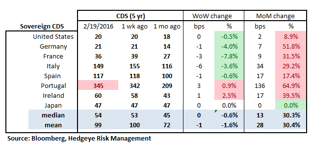 MONDAY MORNING RISK MONITOR | VOLATILITY CATCHING ITS BREATH - RM18