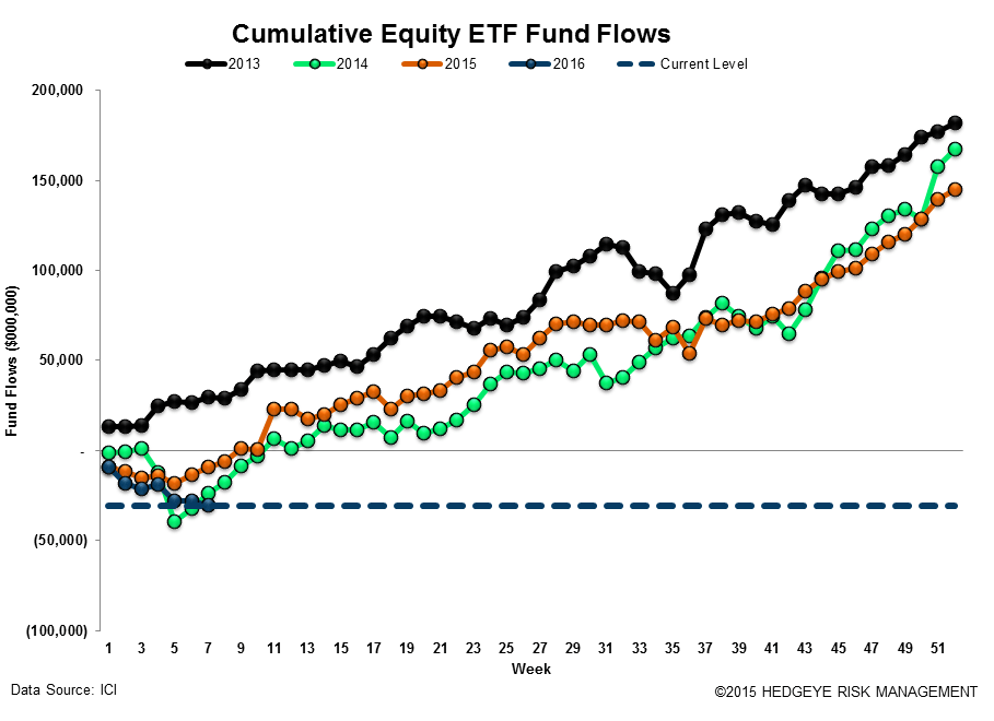 ICI Fund Flow Survey | Small Reprieve from Taxable Drawdowns - ICI17
