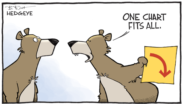 This Week In Hedgeye Cartoons - bear chart 02.26.2016