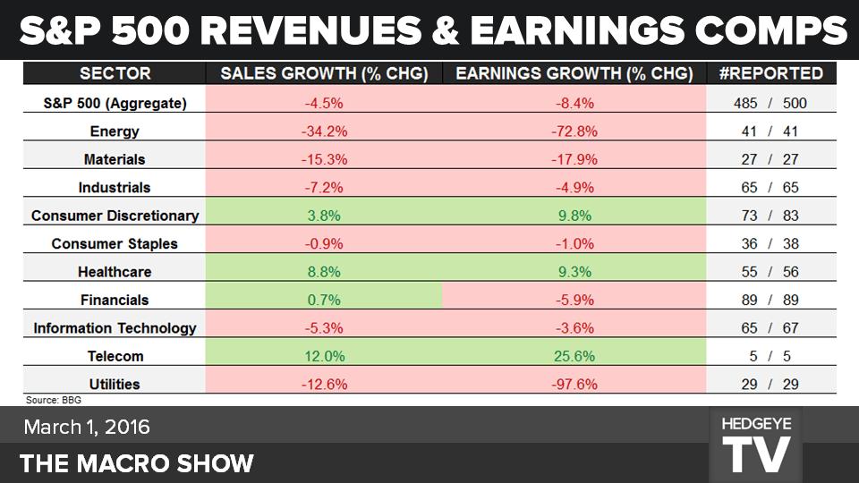 Goog earnings date