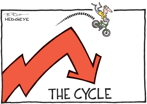 This Week In Hedgeye Cartoons - The Cycle cartoon 03.04.2016