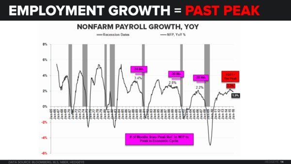 What The Media Missed About Today's Jobs Report - Employment Growth