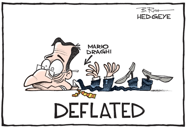 Will Super Mario (Draghi) Act At The Next ECB Meeting? - Draghi cartoon 11.12.2015