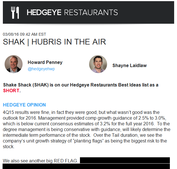 An Update On Howard Penney's SHORT Shake Shack Call | $SHAK - shake shack update