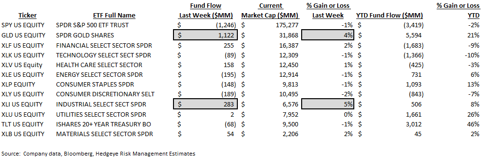 ICI Fund Flow Survey | Comping the Tantrum - ICI9