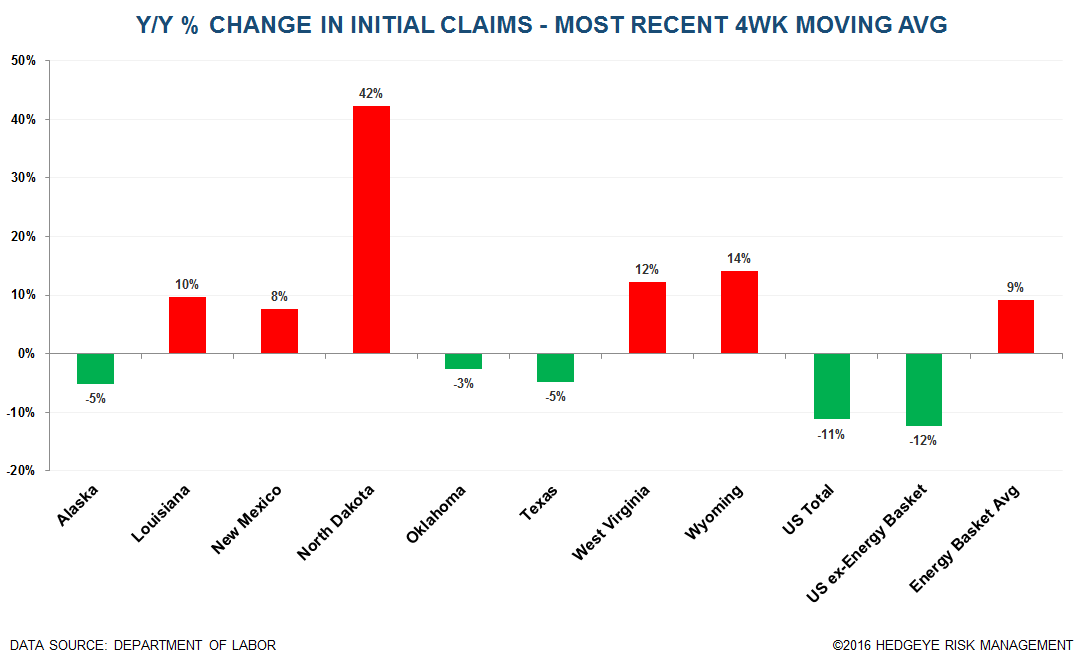 Initial Claims | Pushing the Limit - Claims12