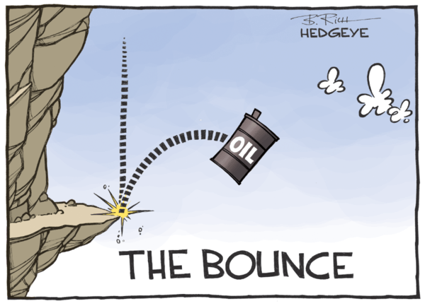 A Guide For Trading The Recent Bounce In Oil Prices - Oil cartoon 12.28.2015