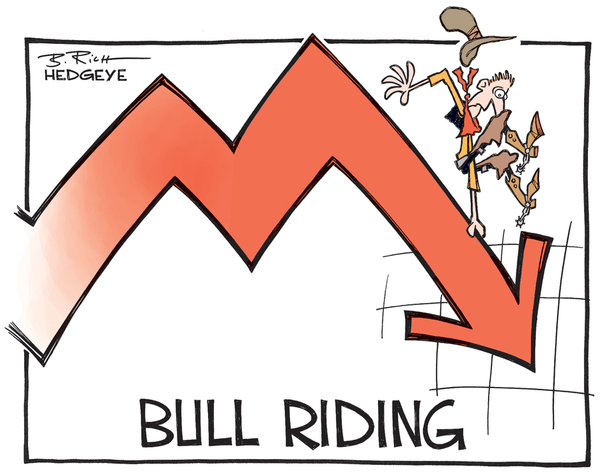 "A Review Of Recent ""Rallies"" and What's Really Been Working - bull riding cartoon 08.26.2015"