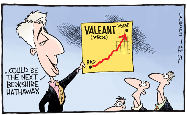We Think Valeant Still Has Over 40% Downside | $VRX - Ackman cartoon 10.26.2015
