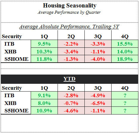 Starts | Hurdling Pygmies - seasonality table