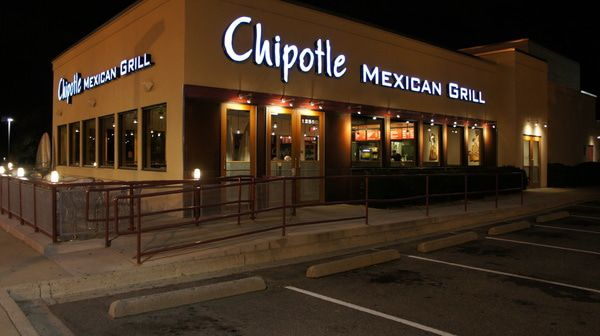 Chipotle ... Delusional - z chip