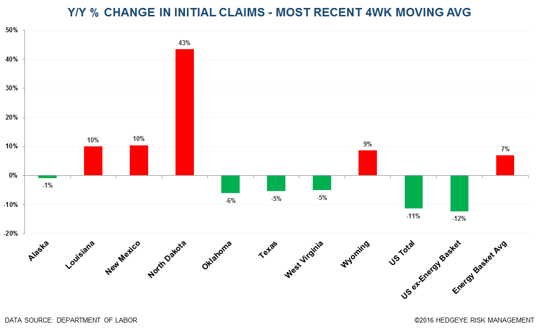 Initial Claims | Steady - Claims12