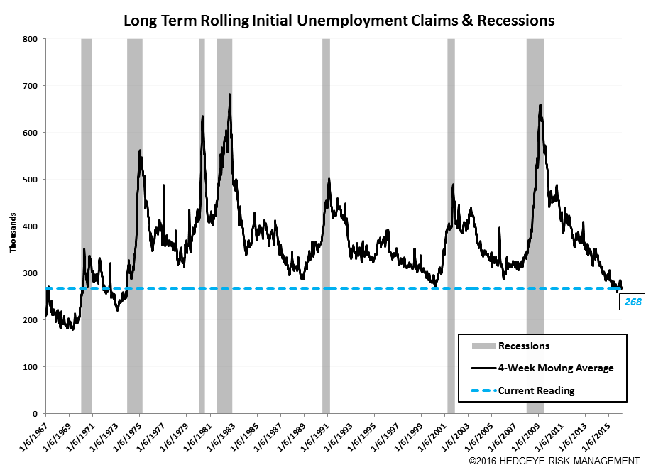 Initial Claims | Steady - Claims9