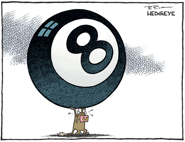 This Week In Hedgeye Cartoons - bull atlas 8 ball 03.16.2016