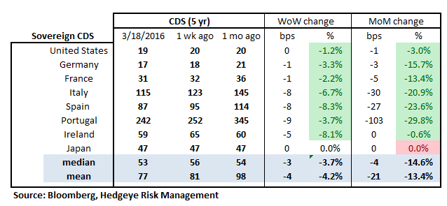 MONDAY MORNING RISK MONITOR | GLOBAL ANXIETY VS DOMESTIC OPTIMISM - RM18