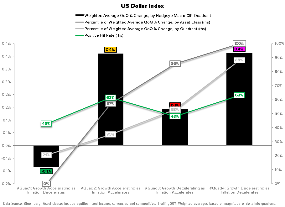 Is the EM Relief Rally Nearing Its [Eventual] End? - U.S. Dollar Index