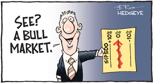 This Week In Hedgeye Cartoons - Bull market 03.24.2016