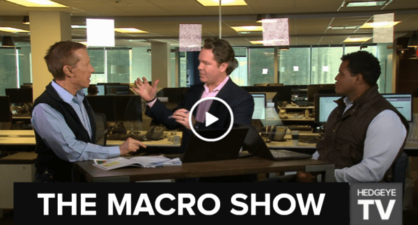 REPLAY | Keith McCullough, Darius Dale and Neil Howe on The Macro Show - TMS 3.24