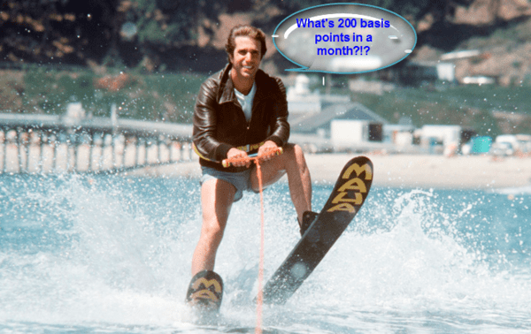 Atlanta Fed GDPNow Model Jumps the Shark - z fonz