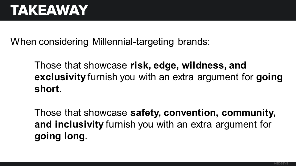 Millennials: Where the Wild Things Aren't (And The Investing Implications) - Slide9
