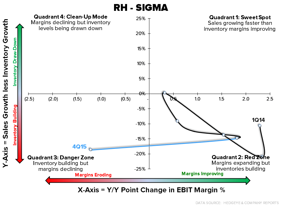RH | Zegna and Wal-Mart Don't Mix - 3 30 2016 RH SIGMA