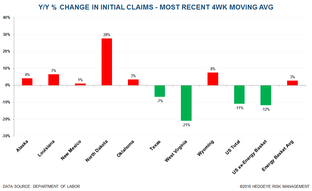 Initial Claims | Resilient - Claims12