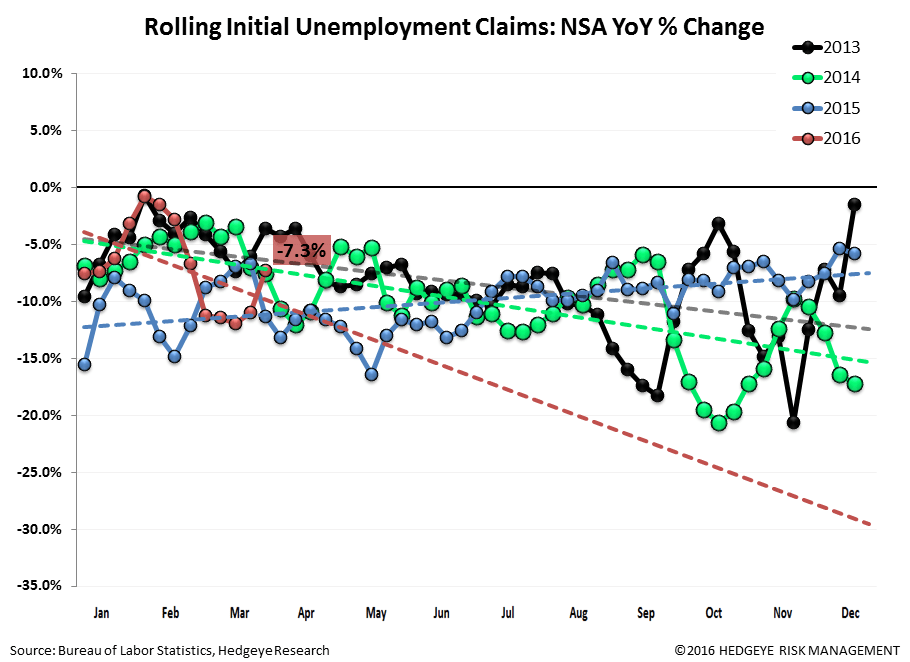 Initial Claims | Resilient - Claims2