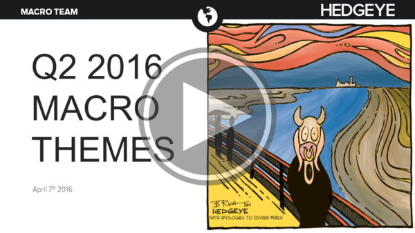 REPLAY | 2Q16 MACRO INVESTMENT THEMES CALL - Slide1