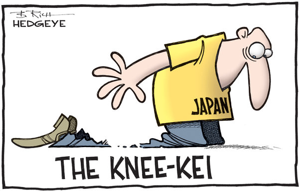 Cartoon of the Day: Nikkei Kneecapped - Nikkei cartoon 04.08.2016