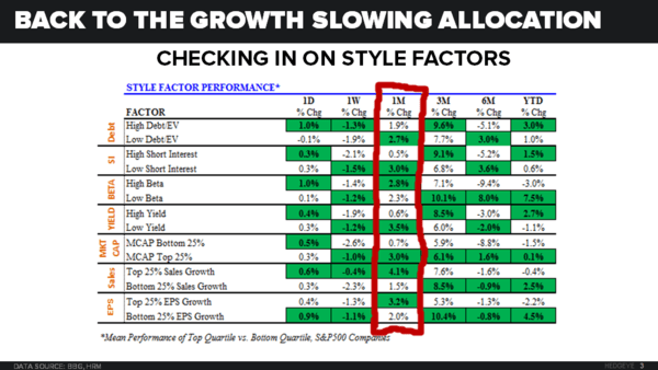 CHART OF THE DAY | Style Factors: What Is (& Isn't) Working In 2016 - 04.11.16 chart