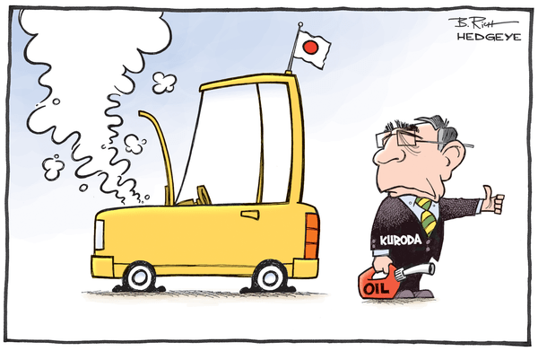 IMF Calls On Impotent Central Planners To Save Global Growth - Kuroda cartoon 02.18.2015