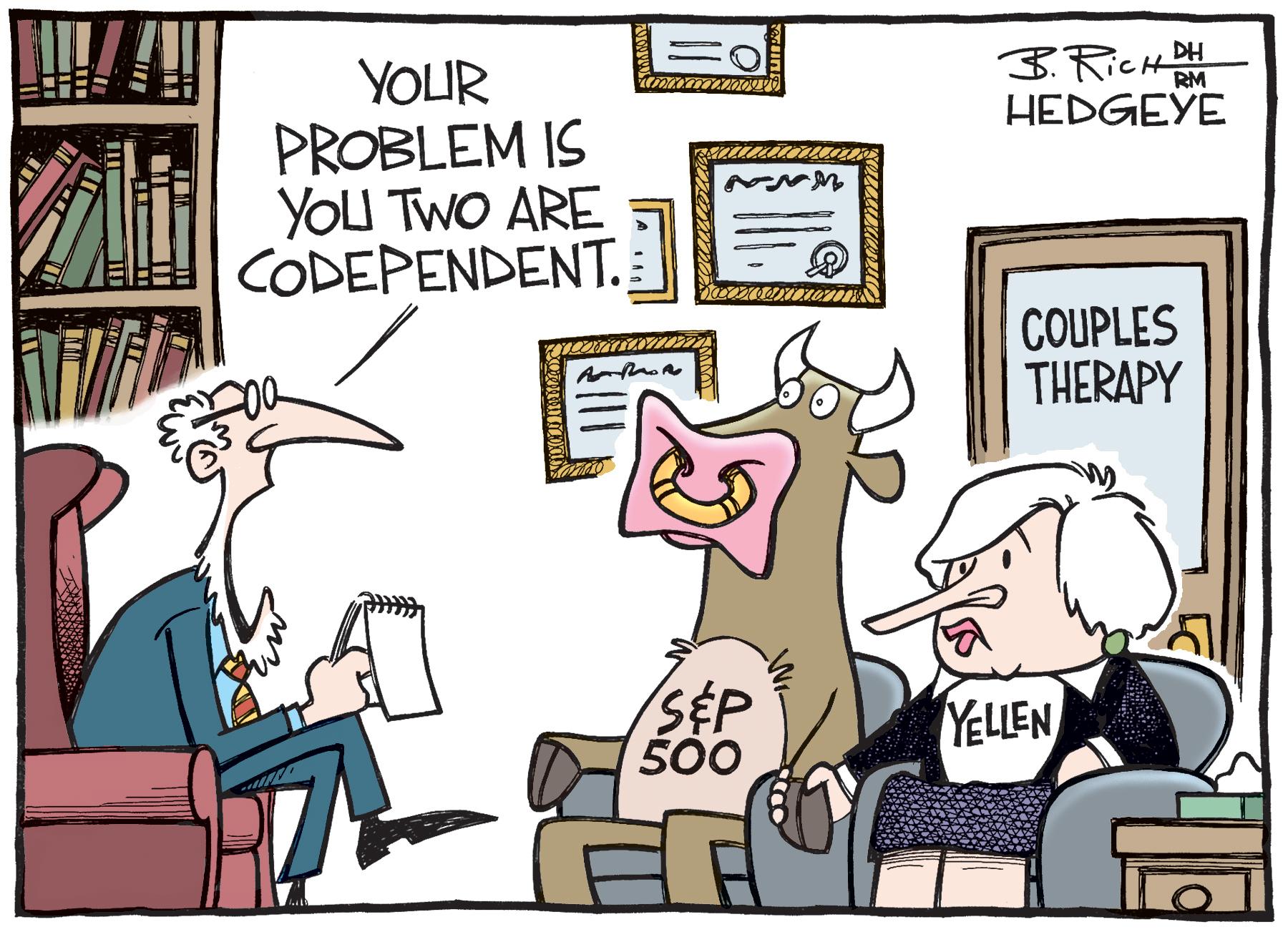 Risultati immagini per yellen markets hedgeye