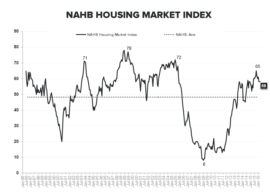 BUILDER CONFIDENCE | Suspended Animation - NAHB LT