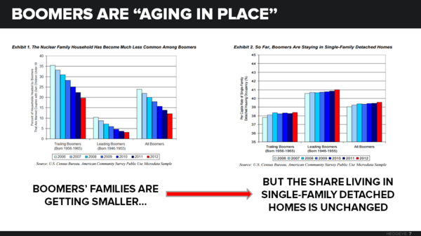 About Everything: The Golden Age of Home Improvement - about everything slide 8