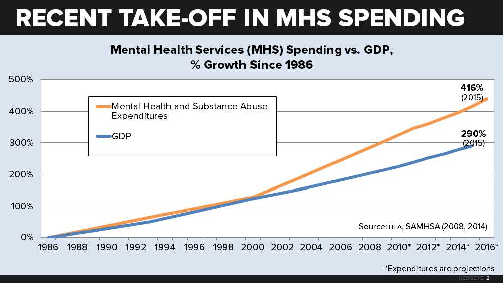 About Everything: The Surge in Mental Health Services - 4 26 About Everything 1