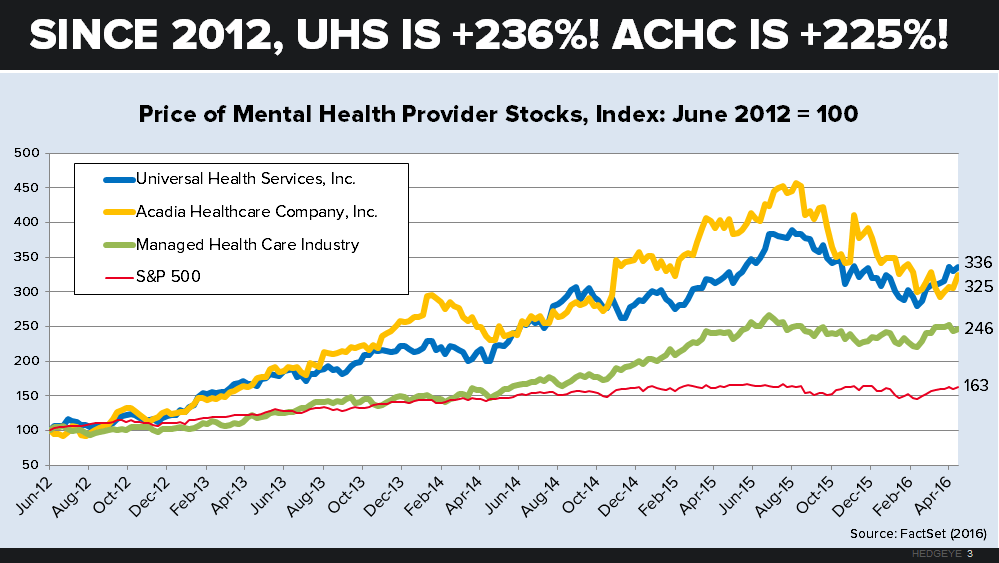 About Everything: The Surge in Mental Health Services - 4 26 About Everything 2