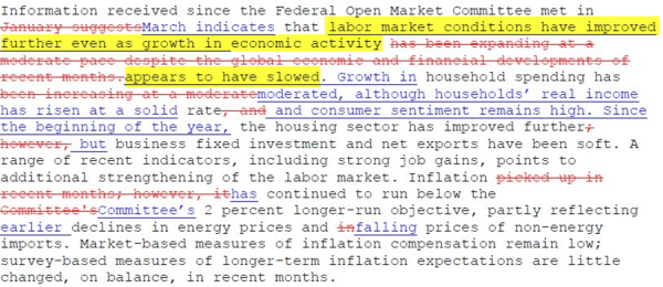 The Key Takeaways From Today's Fed Statement - dale fed paragraph