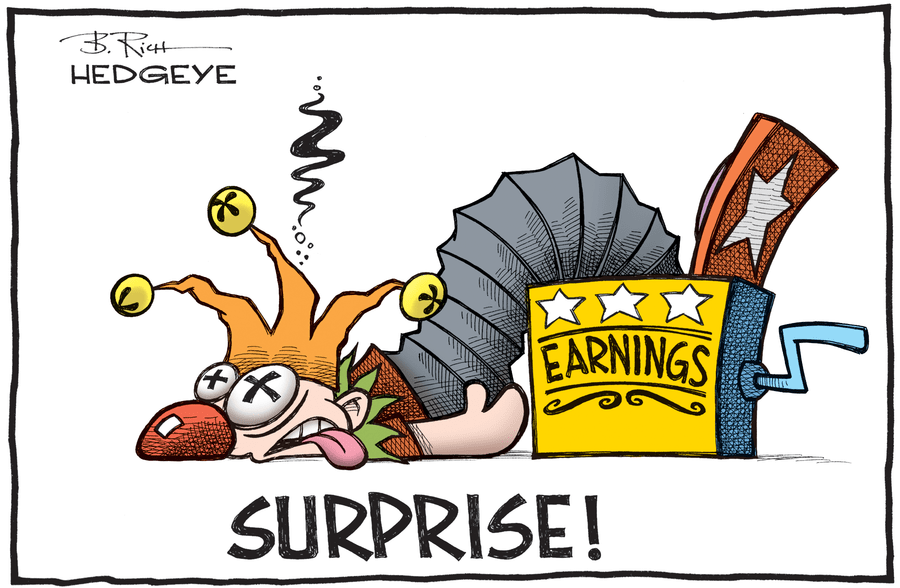 Image result for earnings hedgeye cartoon
