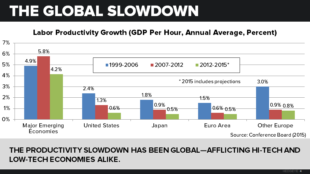 About Everything: The Great Productivity Slowdown - neil howe 6