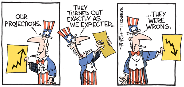 Cartoon of the Day: Red, White & Blew It - Fed cartoon 05.04.2016