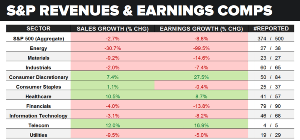 Earnings Season: U-G-L-Y (You Ain't Got No Alibi, You Ugly) - earnings 5 5